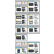 PremiumCord Kabel USB 3.1 konektor C/male - USB 3.0 konektor Micro-B/male, 1m