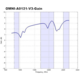 Poynting GSM/3G/LTE všesměrová anténa OMNI-A0121, SMA-m, kabel 8m