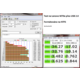 Kingston DataTraveler G4 32GB, červená