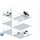 Devolo dLAN 500 duo Network Kit