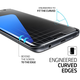 Spigen Steinheil Curved Crystal Clear- Gal S7 Edge