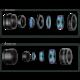 Aukey Optic iPhone Camera Lens, 160° Fisheye Lens + 20x Macro Mini Clip-on