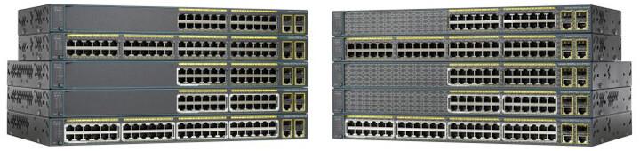 Cisco Catalyst 2960-Plus 24TC-S