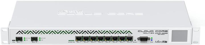 MikroTik CCR1036-8G-2S+ L6