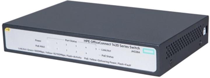 HP 1420 5G PoE+