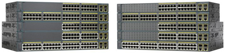 Cisco Catalyst 2960-Plus 48PST-L